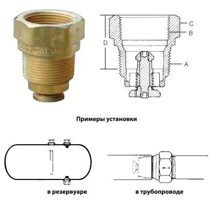 Скоростные клапаны серий 3272, 3282, 3292, A3272, A3282, A3292 и 12472 для газообразной или жидкой фазы